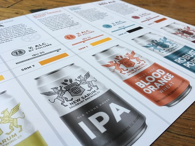 New Sarum Sell Sheet sell sheet beer gryphon brewery griffin branding