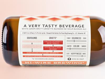 Beer Stats! asheville sour packaging label fermentation infographic beer