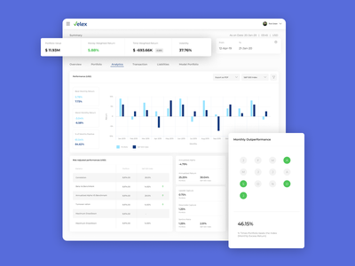 Customer Dashboard - Portal uiuxdesign graphs investment portfolio customer analytic dashboard website ui