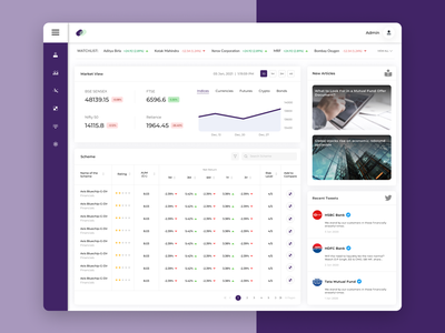Dashboard - Investment Analytics investment analytic watchlist dashboad uiux
