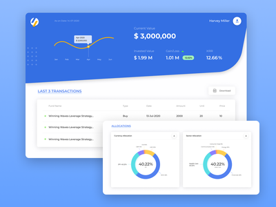 Dashboard - Transactions & Allocations design website investment analytics dashboard uiux ui