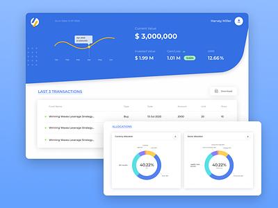 Dashboard - Transactions & Allocations design website investment analytics dashboard uiux ui