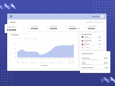 Dashboard - Summary summary analytics dashboard investment website uiux ui