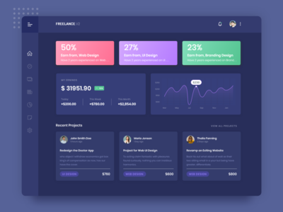 Dashboard Design for Freelance Marketplace Profile