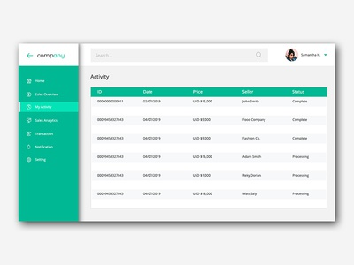 Company - Dashboard Design