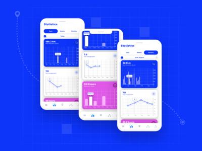 Statistics screens