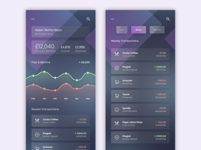 Elevate adobe xd purchase pay dark finance payment banking mobile ux ui design app