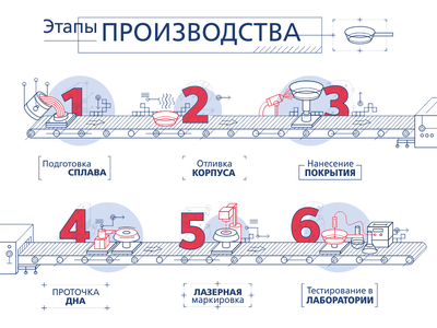 Infograph icons illustration infographic