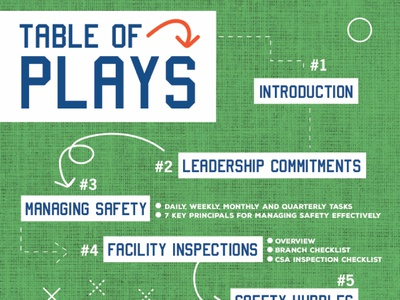 Playbook Table of Contents