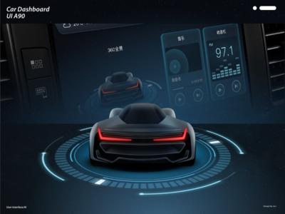 Car Dashboard 360