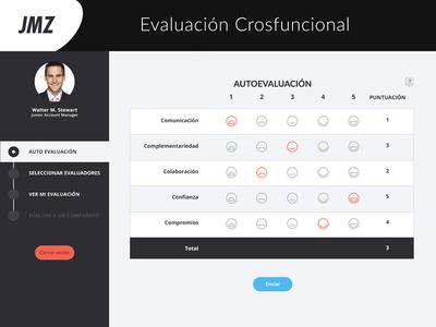 Evaluation survey user profile ui user interface steps score evaluation survey