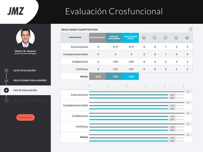 Evaluation Survey II user profile ui user interface steps score evaluation survey