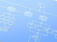 Product Design User Flow Diagrams