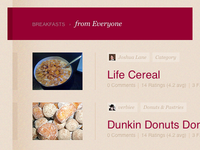 Breakfasts › from Everyone