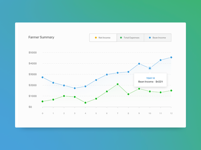 Optimization Tool buttons hover tooltip income inactive active blue green ui graph