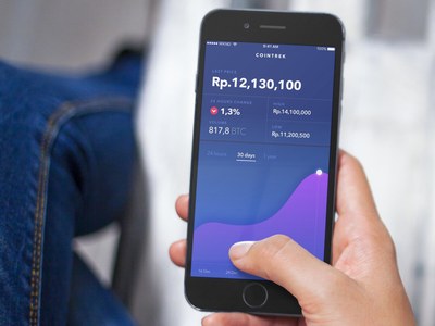 Bitcoin Price Tracking App - Experiment exploration app bitcoin
