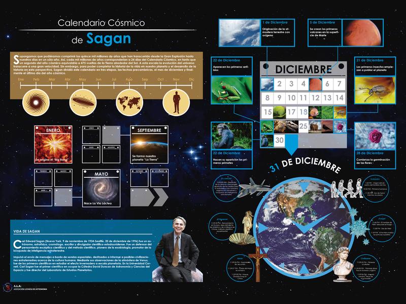 Calendario Indesign.Infografia Calendario Cosmico De Sagan By Jorge De La Fuente