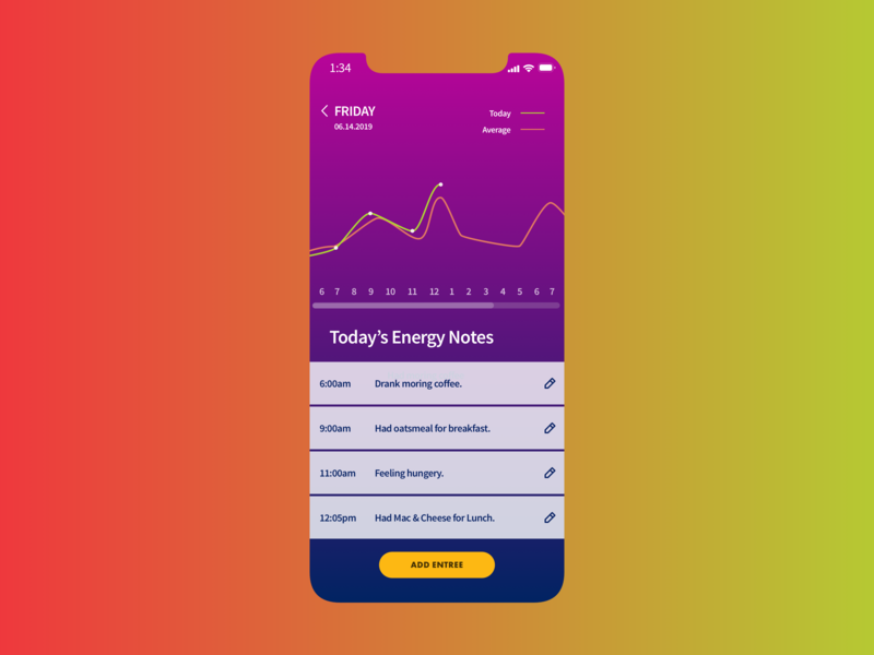 UI Challenge 04 - Mobile Data Table daily ui 004 weekly challenge daily ui challenge 100 days of ui challenge