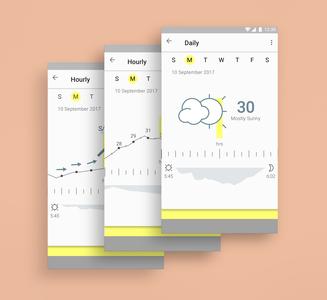 Huey, a weather app
