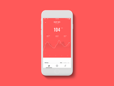 Wavelet Health — Fitness App wearable analytics stats health care ui fitness app graph dashboard chart mobile flat
