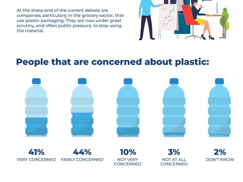 Infographic for Water Bottles design typography vector web ux branding illustration ui flat brand
