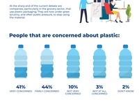Infographic for Water Bottles