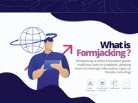 Formjacking Infographic