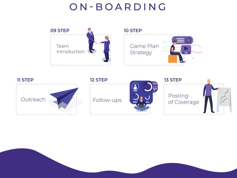 Infographic Guide ux typography illustration identity vector logo branding infographic design infographic minimal brand