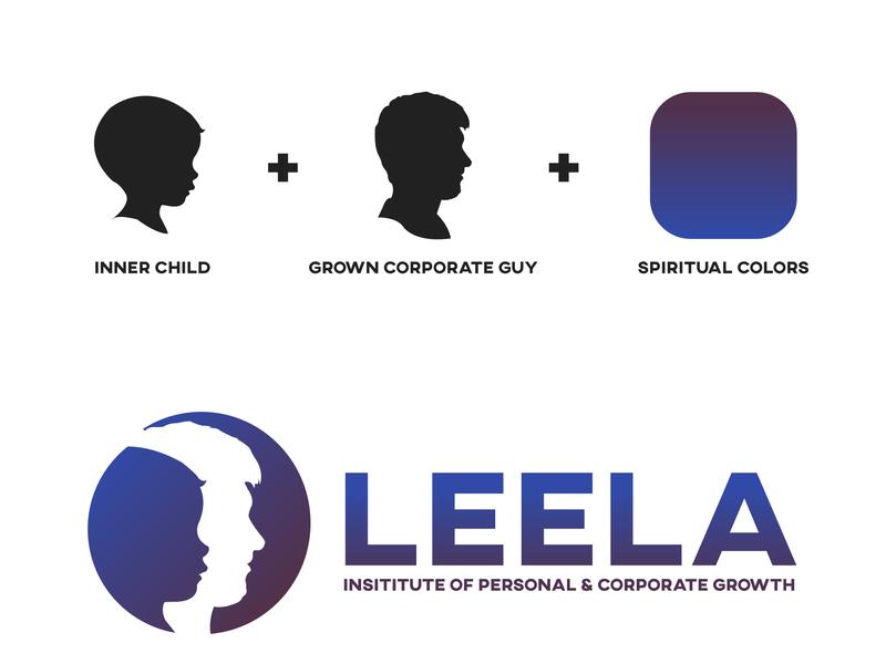Leela Brand Identity illustration red web ux ui typography app blue mockup identity abstract mark logo vector branding logo design flat design brand minimal icon