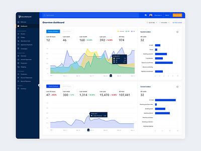 Deconetwork Dashboard store statistic analytic report business ux ui app web desktop deco prin order tshirt sales management decoration apparel saas dashboard