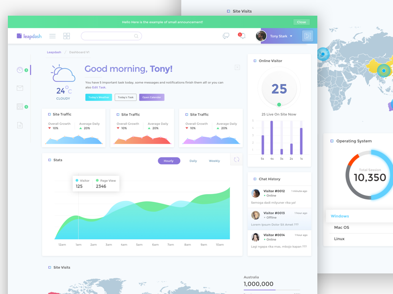 Dashboard Template Work In Progress By Bagus Fikri Dribbble - Daily dashboard template