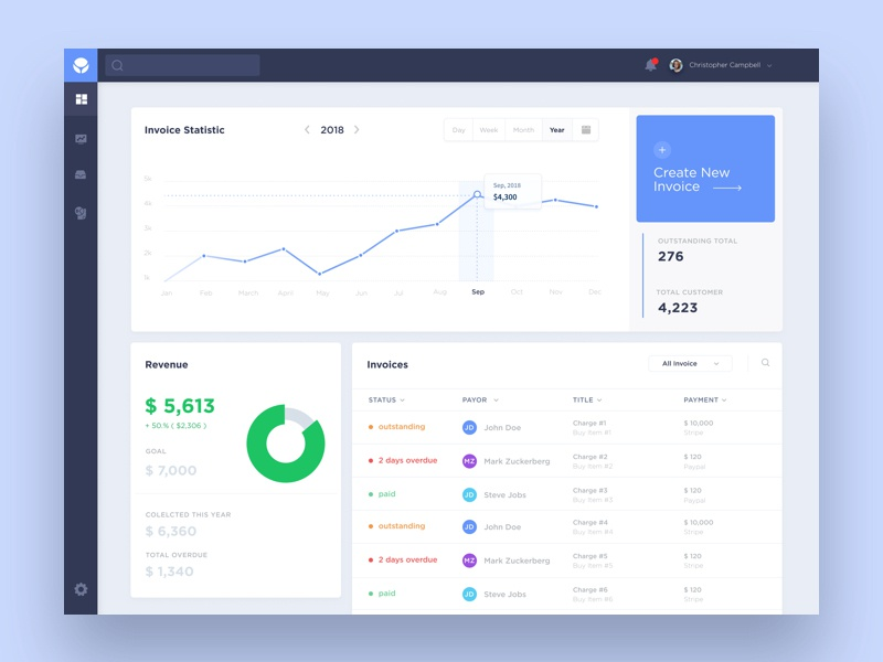 Invoice Dashboard app web admin money financial report invoice chart dashboard