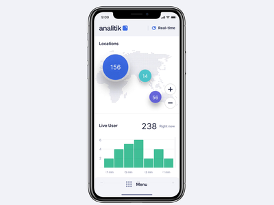 Responsive Analitik interaction mobile real time real-time analytic web responsive dashboard ux ui app