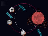 The Three Elons Of Mars