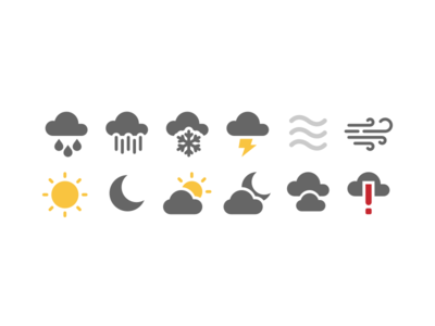 elementary Weather Icons Revisited weather icons elementary