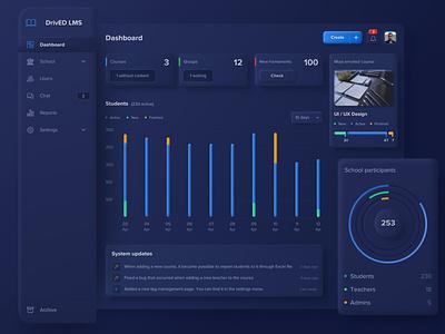 DrivED - Online school management system web design webdesign interface school minimal gradient app ui ux chart analytics schedule graphic courses online school crm dashboard neuomorphism skeuomorphism saas