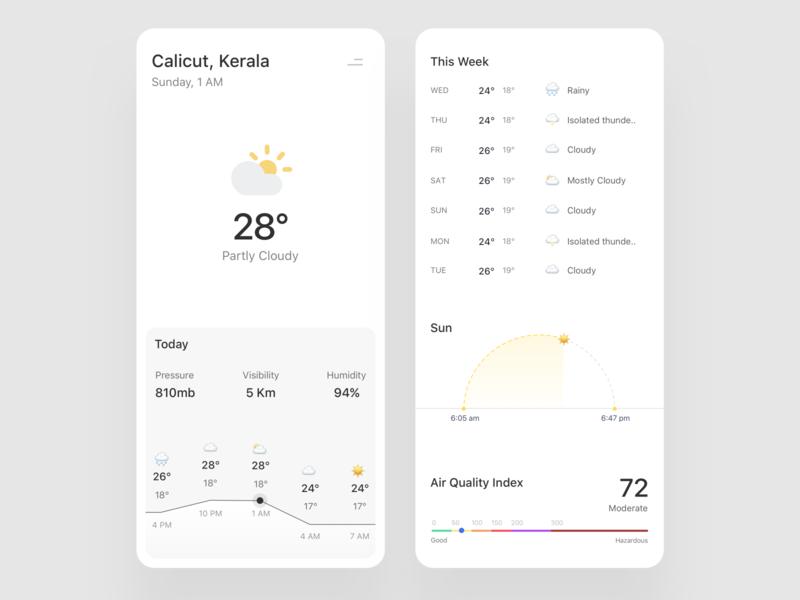 Weather App weather forecast asish sunny weather app trending mobile app weather minimal clean cards app design ux ui