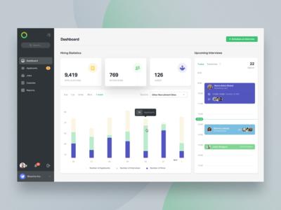 HR Platform Dashboard