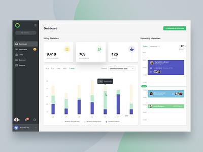 HR Platform Dashboard green web app software recruitment black filter bar chart cards ui dashboard side panel interview schedule cards graph calendar app hr design ux ui