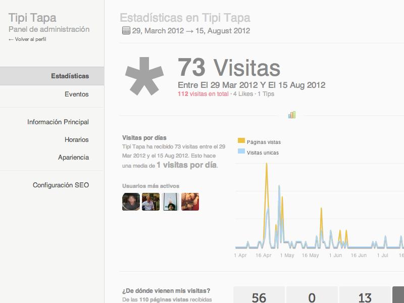 Captura de pantalla 2012 12 27 a la s  21.04.52