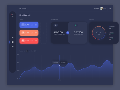 Dashboard - Crypto wallet black dashboad cryptocurrency currency admin dashboard interface ux ui dark ui analytics app stats design coin analytics dashboard crypto analytics