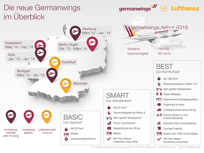 Germanwings infographic