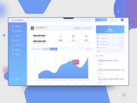 Dashboard of Invoicing You - V 1.0