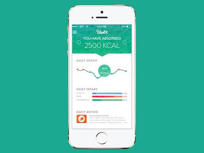 Trackr ui application uiux healthtracker ios graph track tracking tracker branding design flat