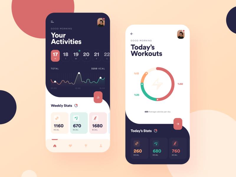 Activity Tracker ui ux ui design stats mobile app activity chart activity feed training app workout tracker workout app activity tracker