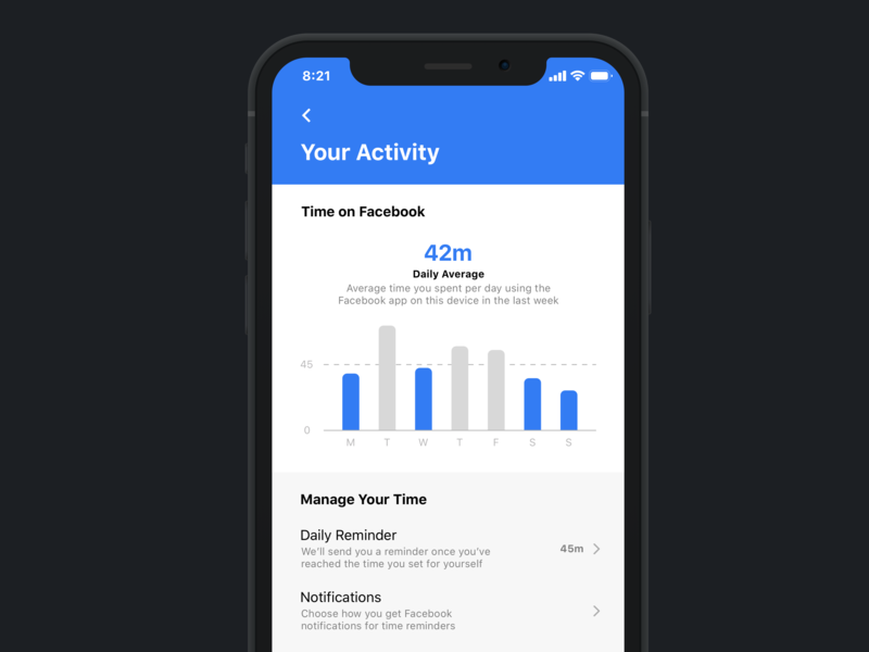 Facebook Activity Tracker by Perrin Anto on Dribbble