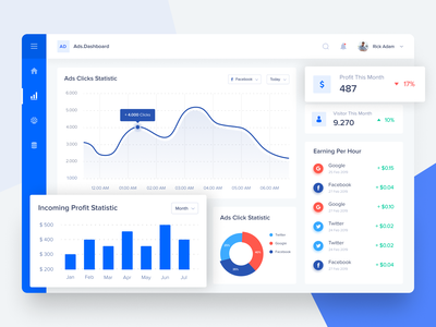 Ads Analytic Dashboard Exploration clean dashboard chart dashboard design clean blue ads dashboard ad dashboard adsense ad ads dashboard ux ui