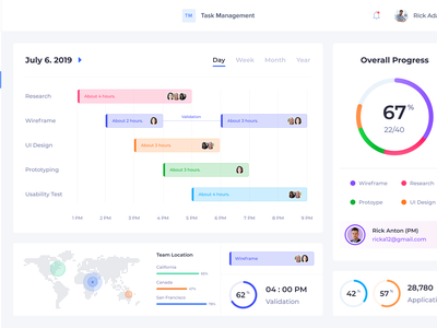 Task Management Dashboard - Light Version design clean team dashboard light dashboard light ux uiux ui dashboard