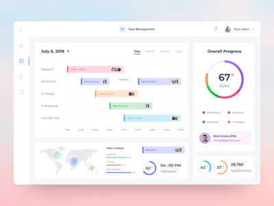 Task Management Dashboard - Light Version