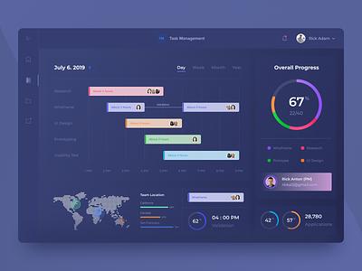 Task Management Dashboard - Dark Version design ui design dark dashboard dark app dark dashboard ux uiux ui
